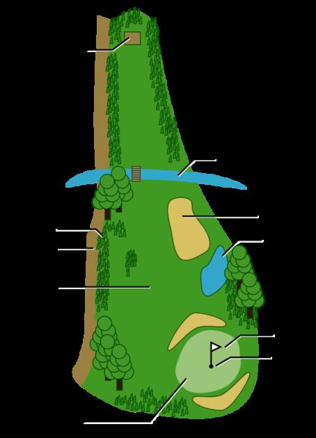 Un Trou de Golf